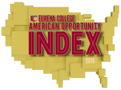 The Eureka College American Opportunity Index